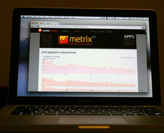 PSA: Metrix Analytics Suite Going Dark on April 25th, Goes Open Source